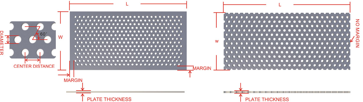 The Parameters and Common Specifications of Perforated Metal