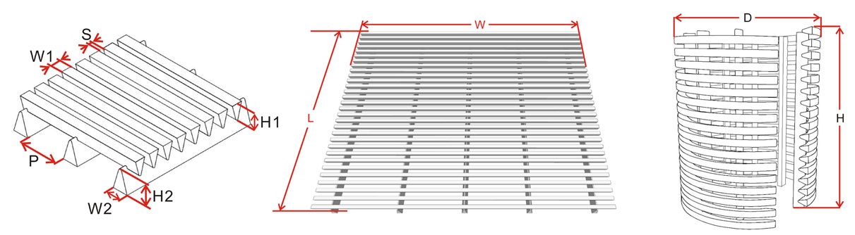 The Parameters and Common Specifications of Wedge Wire Screen